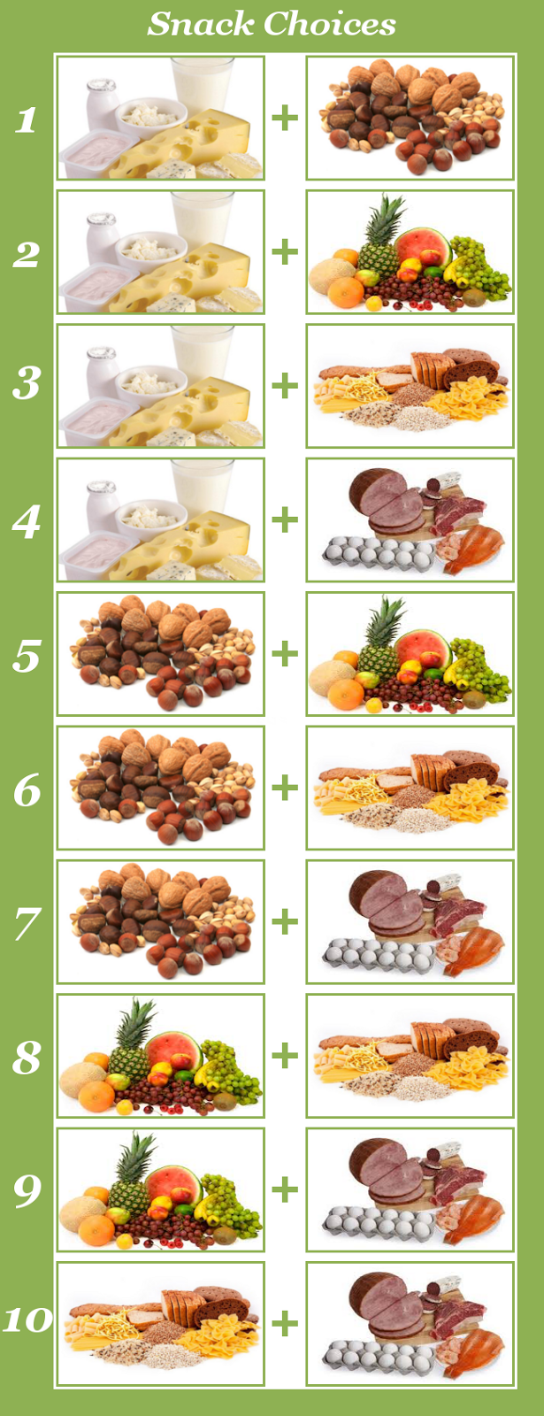 A Simple guide to help you and your kids choose healthy snacks.
